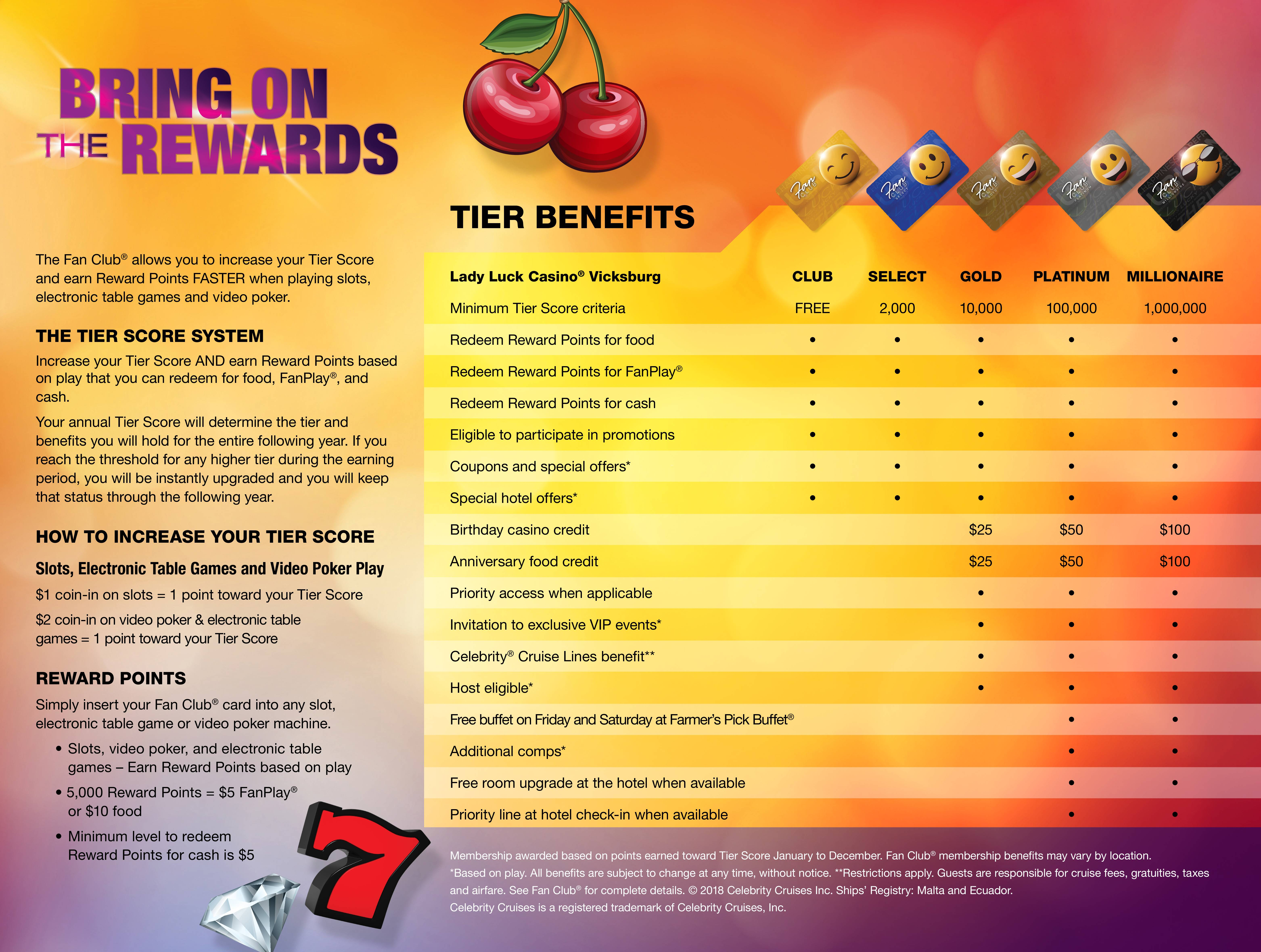 Fan Club Chart Explaining Rewards Tiers