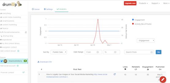 Social Media Analytics Platform for Facebook, LinkedIn and Twitter