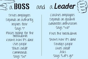 The Manus Group_Leader vs Boss