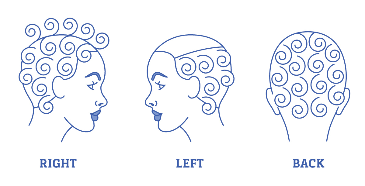 Dunn DIY How to Make Pin Curls Like Rosie the Riveter Diagram