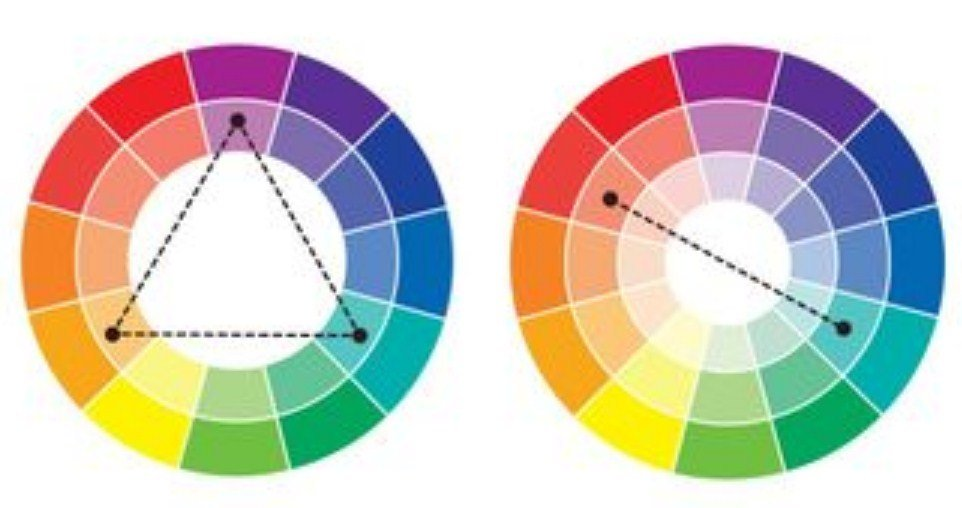 The Ultimate Color Combinations Cheat Sheet You Need To Know Modern…