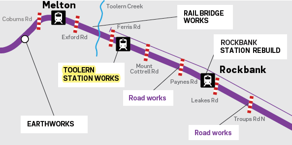 Construction of the New 'Toolern' Train Station Commenced