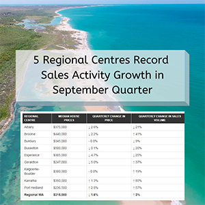 5 Regional Centres Record Sales Activity Growth (September quarter)