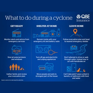 Cyclone Safety
