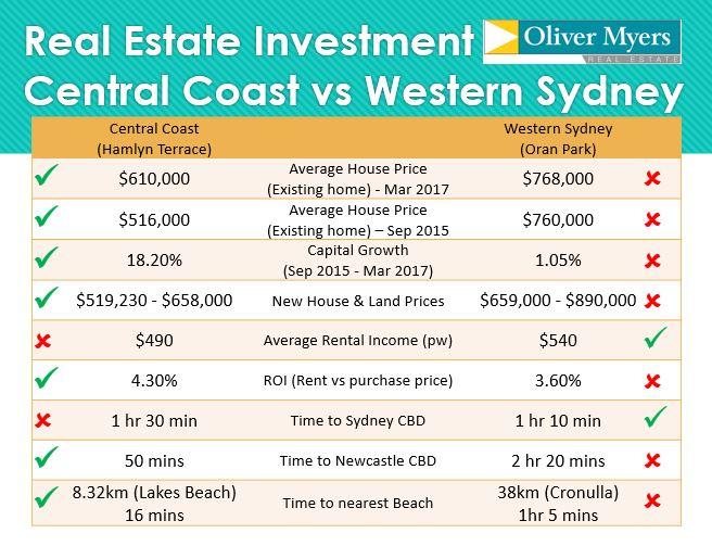 Central Coast vs Western Sydney