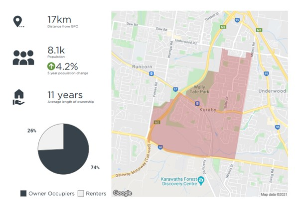 Kuraby Real Estate   A Suburb for Families