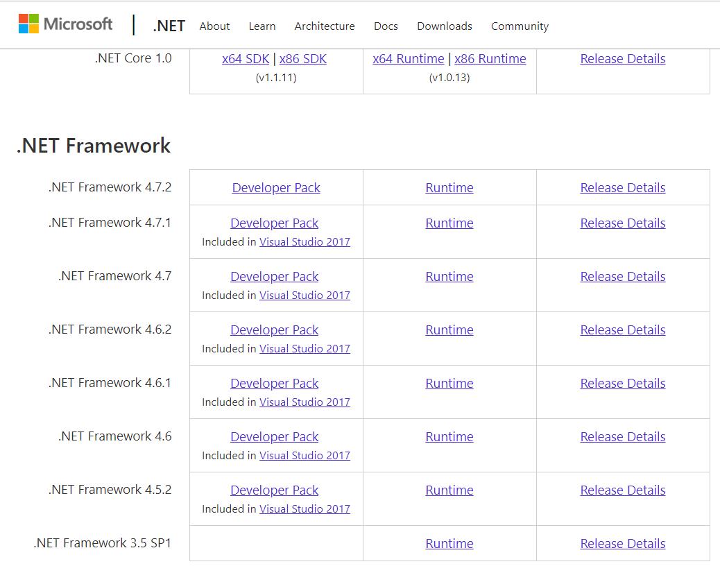 Reconhecer o Framework