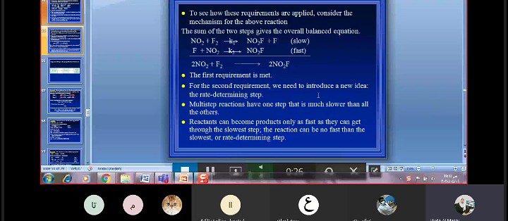 Online education for chemistry