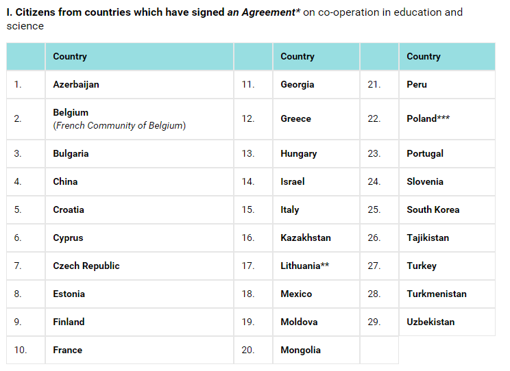 Also, citizens from countries that offer scholarships for Latvian students,  researchers and teaching stuff, but who do not have the formal agreements  and ...