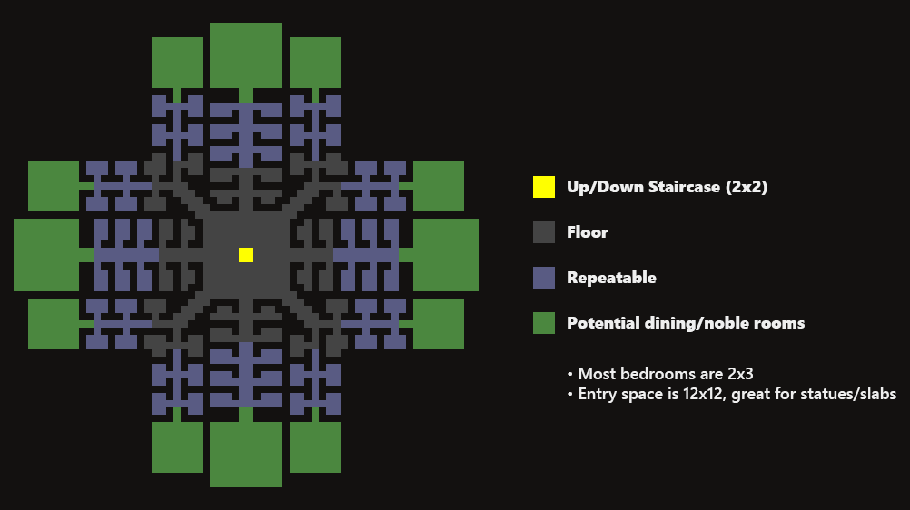 Stackable 60 bedroom layout with previews and macro ...