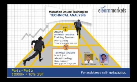 Marathon Online Training on Technical Analysis