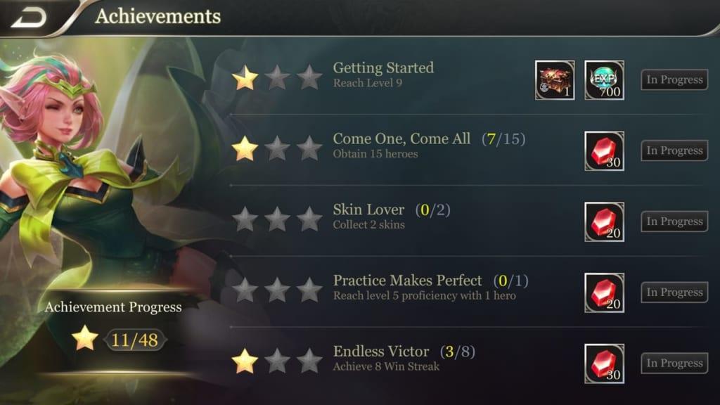 Arena of Vakor Achievements