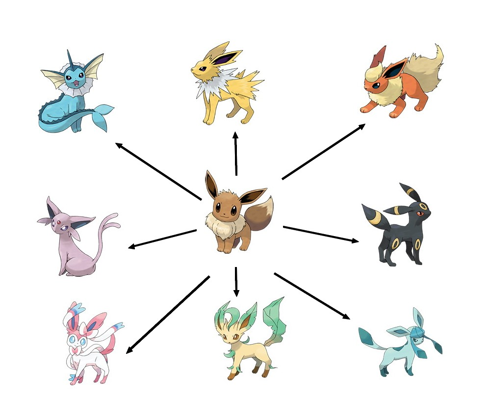 eevee-evolution-map-no-watermark.jpg