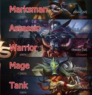 Arena of Valor Winning Team