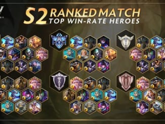 AoV Season 2 Win Rate