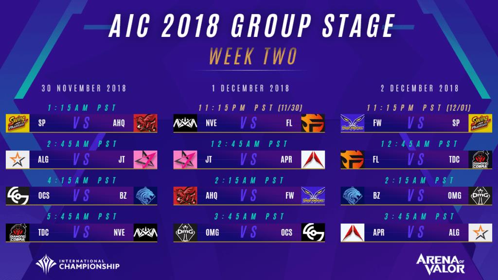 AIC 2018 Week 2