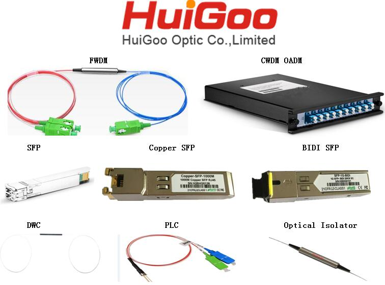 HuiGoo Optic Co.,Limited
