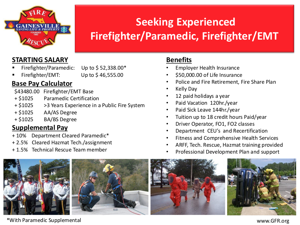 Gainesville Fire Rescue Job Details National Testing Network