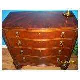 Hickory Chair Co. - Historic James River Plantations 4 Drawer Dresser