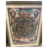 Tibetan Antique Framed Thangka Painting
