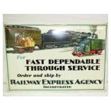 13X19 RAILWAY EXPRESS AGENCY SIGN