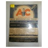 1936 AC SPECIFICATION CHART