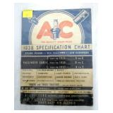 AC SPECIFICATION CHART