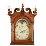Gulick clock detail
