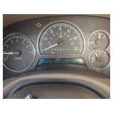 2006 Buick Rainier SUV