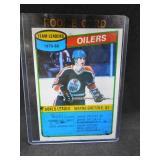 1980-81 Topps #182 Wayne Gretzky TL/Oilers Scoring Leaders