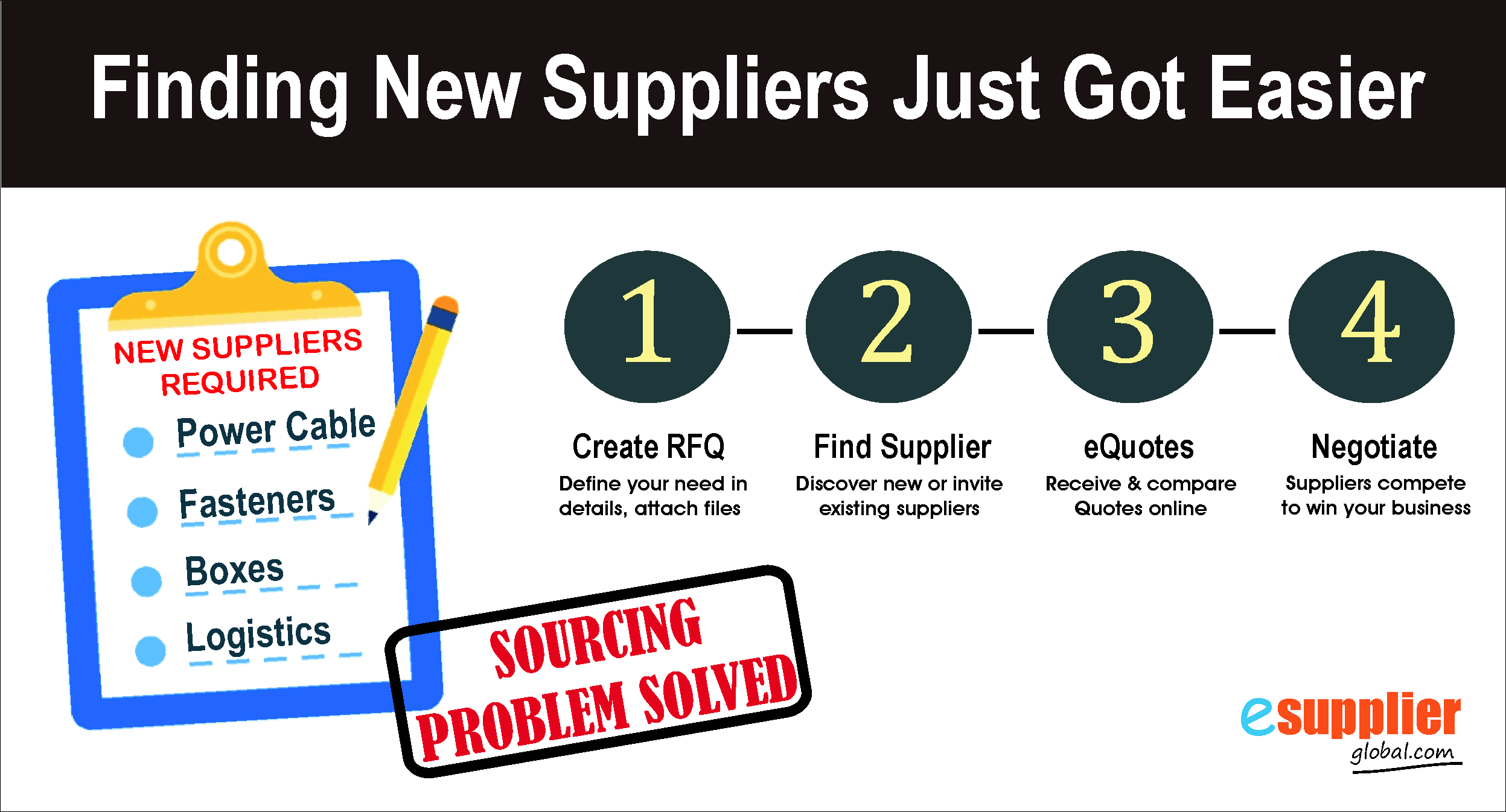 Supplier Discovery - Finding the right supplier just got easier!