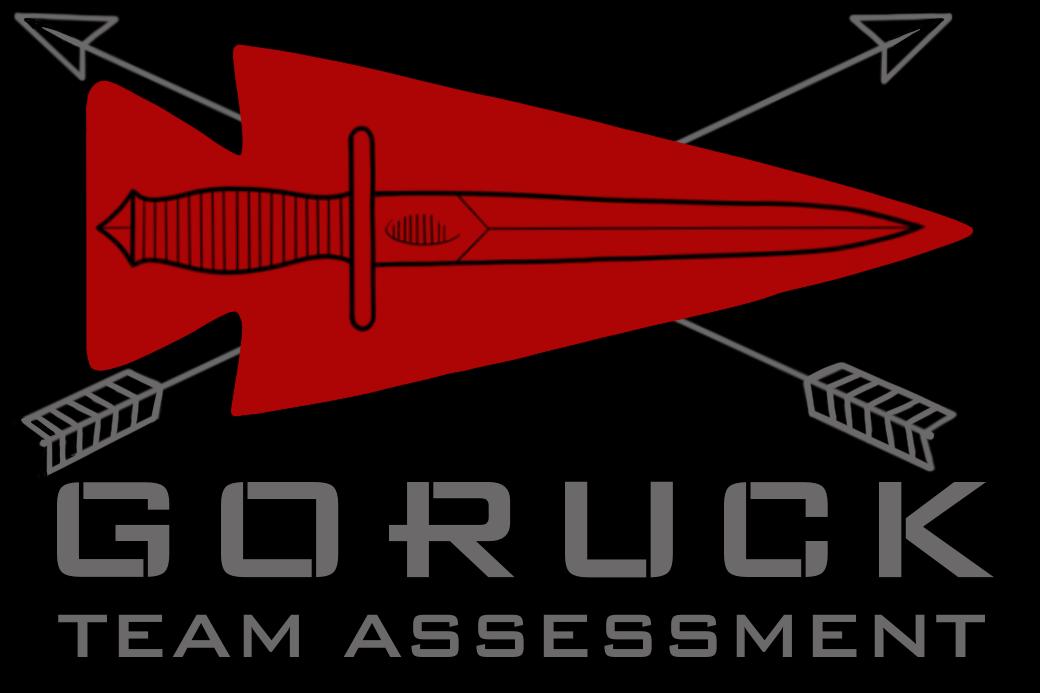 Team Assessment (Female Division): Bellbrook, OH 05/06/2021 15:00