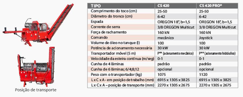 Processadora - Roder Brasil