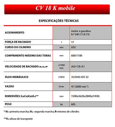 Rachador de lenha móvel - Roder Brasil