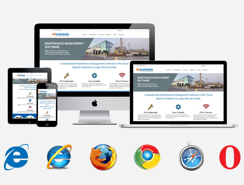Cross Platform Browser Friendly Software