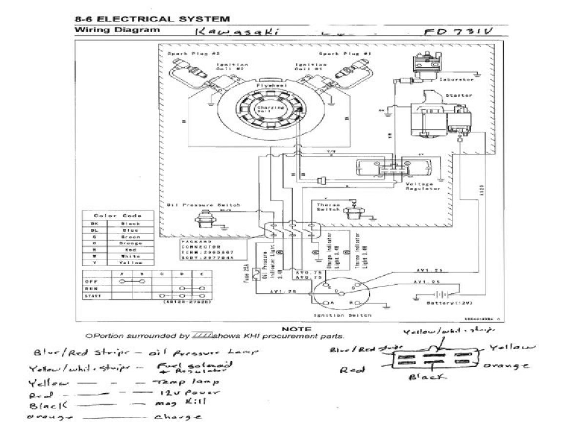 Fr691v engine Manual