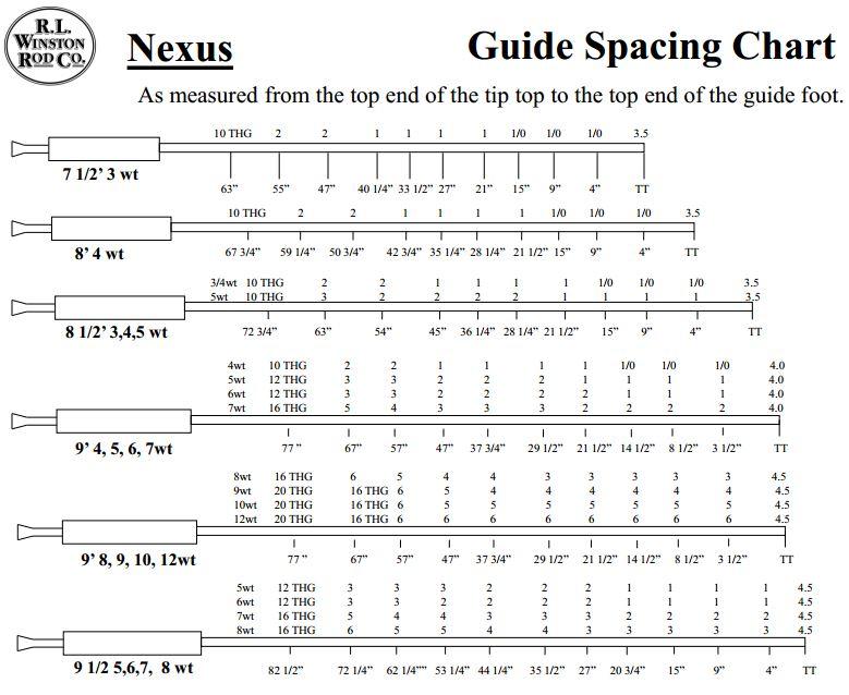 Guide Spacing Calculator | Bloodydecks
