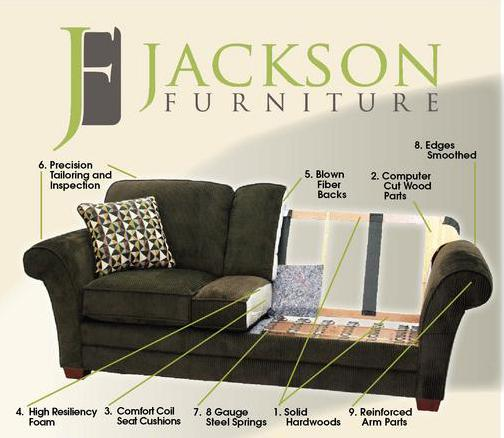 3 Piece Sectional With Rsf Section By Jackson Furniture Wolf And