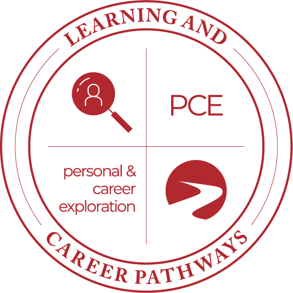 Pathways Personal and Career Exploration logo