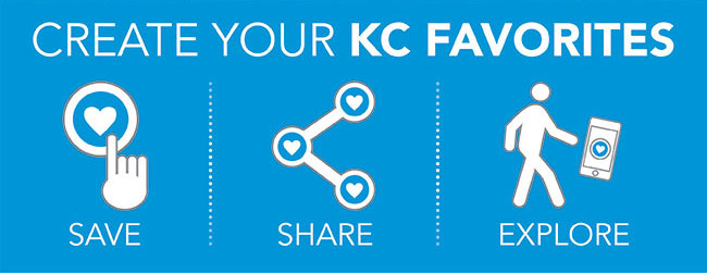 Create your KC favorites infographic
