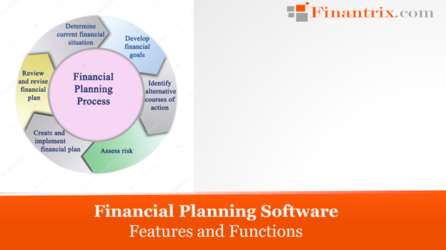 Financial Planning Software Features