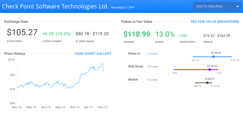 The 8 Most Undervalued Tech Stocks That Protect Your Data