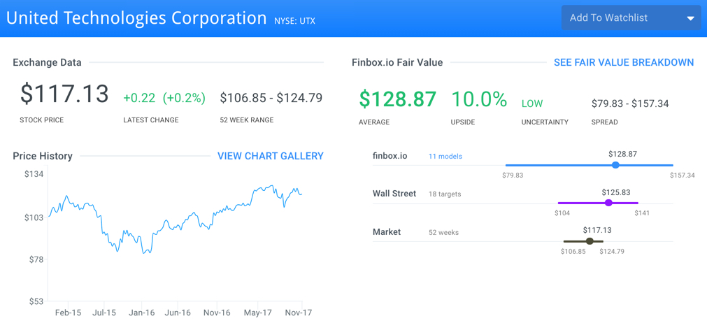 Undervalued Stocks Fund Managers Are Buying: United Technologies Corporation (UTX)