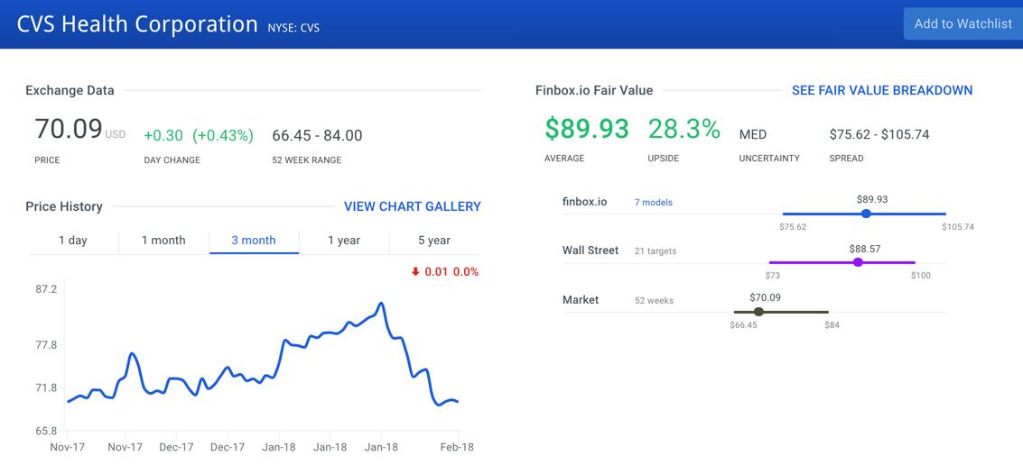 Apple Stock Predictions 2020: Apple Inc. Will Be Worth $0 Trillion