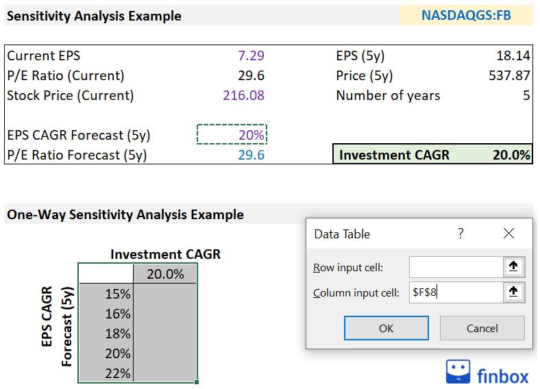 one-way-Sensitivity-Analysis-In-Excel-Tutorial-image-4