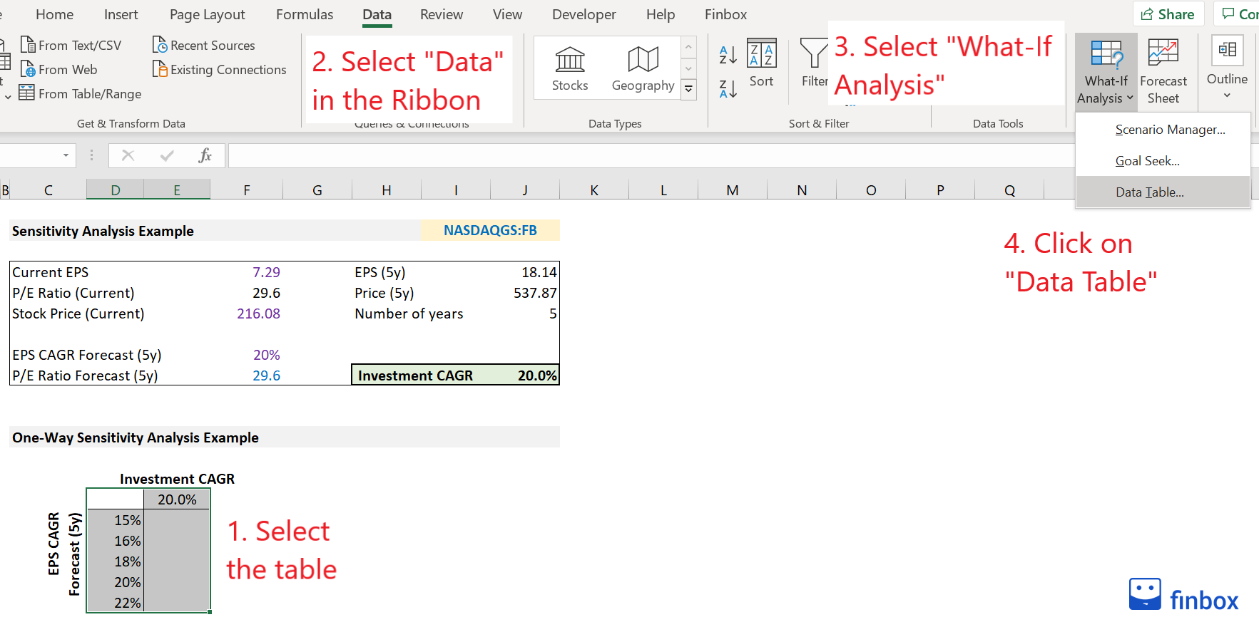 sensitivity-analysis-in-excel-tutorial-image-3-creating-data-table