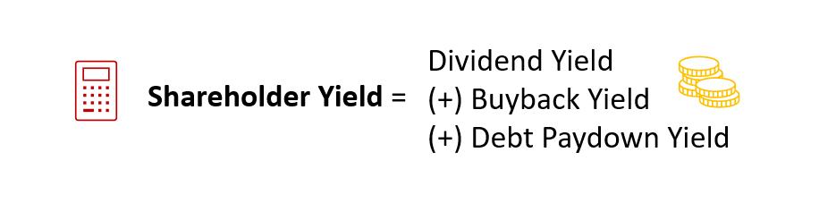 shareholder yield formula
