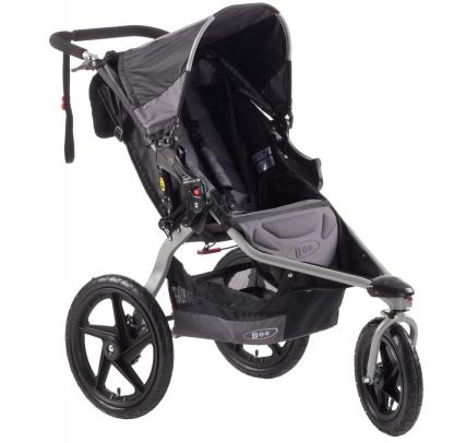 Stroller Safety Consideration for Diastasis Rectus Abdominus - fit2b.com