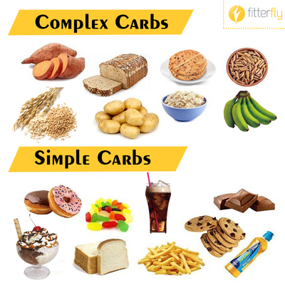 What Foods Have Good Complex Carbs