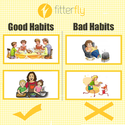 8 Healthy food habits for Children.. | Fitterfly Knowledge ...